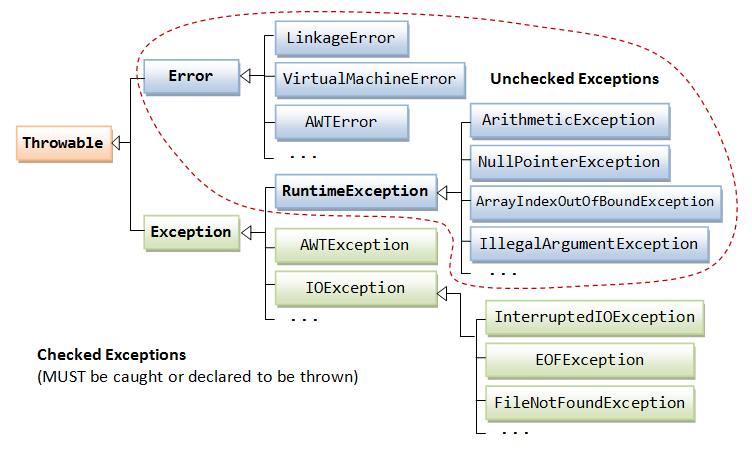 Exception-Handling-Classes