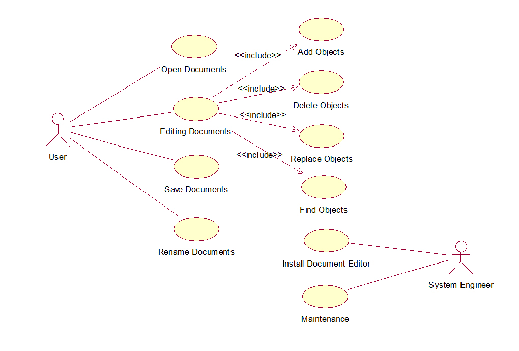 Document editor uml diagrams document editor use case diagram ccuart Gallery