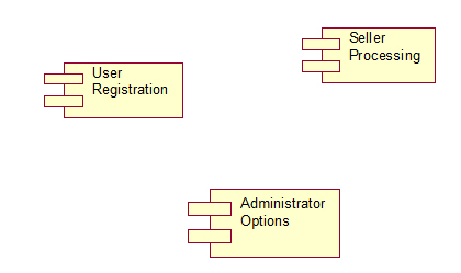 Online bookshop uml diagrams online book shop component diagram main ccuart Image collections