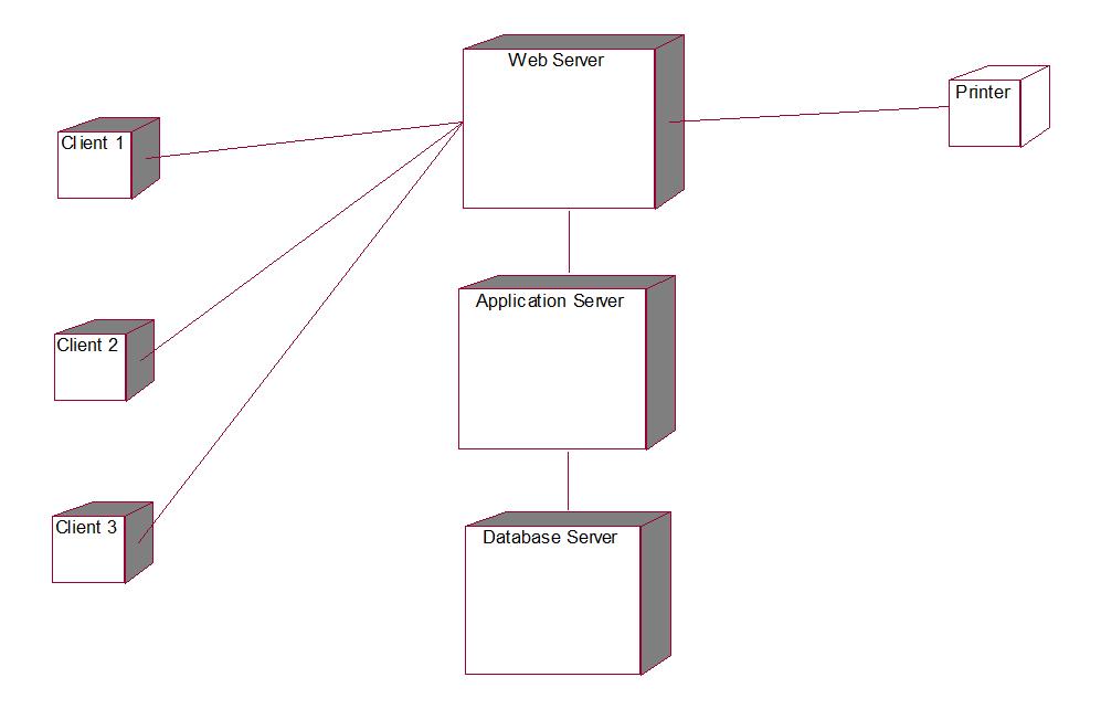 ユースケース図(Use Case Diagram)
